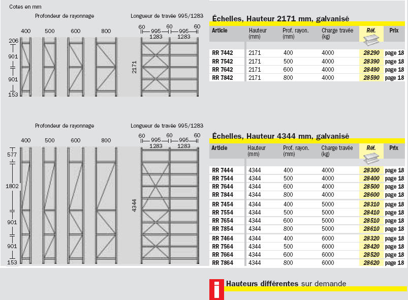 logistique magasinage manutention   rayonnage 20apalette