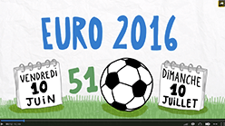 euro-foot-2016-france-deroulement